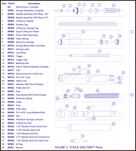 StockDoctor II™ Parts (Owners Manual Page 13)
