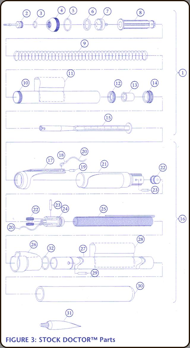 StockDoctor II™ Parts Diagram
