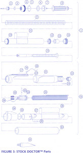 StockDoctor II™ Parts Diagram (Owners Manual Page 13)